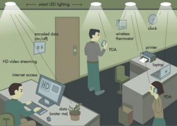 Li-Fi Wireless Technology, Cheaper and Faster