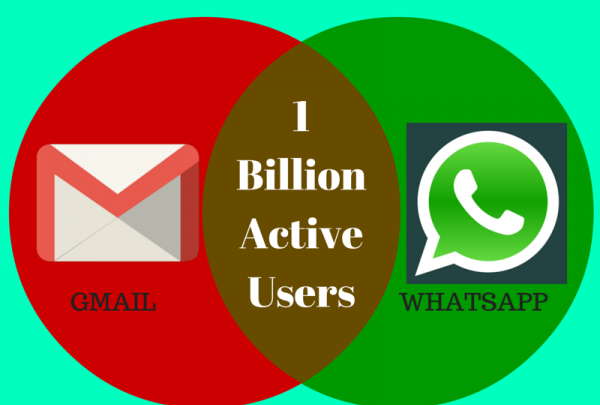 WhatsApp and Gmail Hit the Mark of 1 Billion Active Users