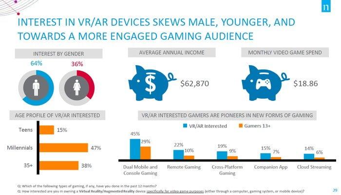 Gaming VR IMG 2