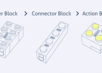 New Generation LEGO style bricks to help design Internet of Things