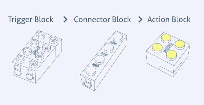 LEGO style bricks 2