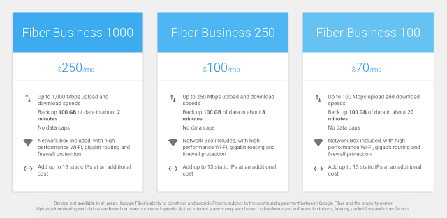 Google Fiber Subscription Plans