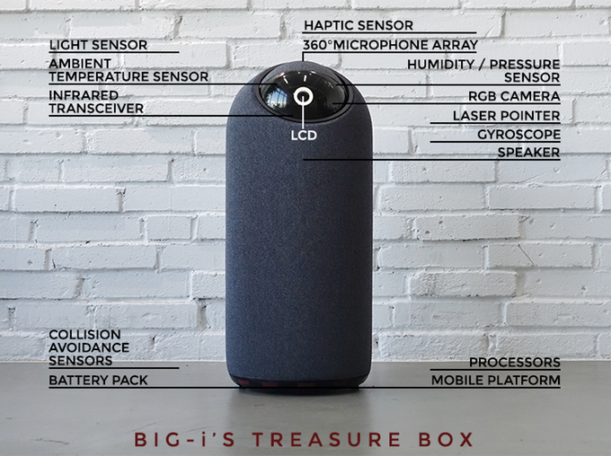 BIG-i Robot: First Personalized Family Robot To Make Life Easier