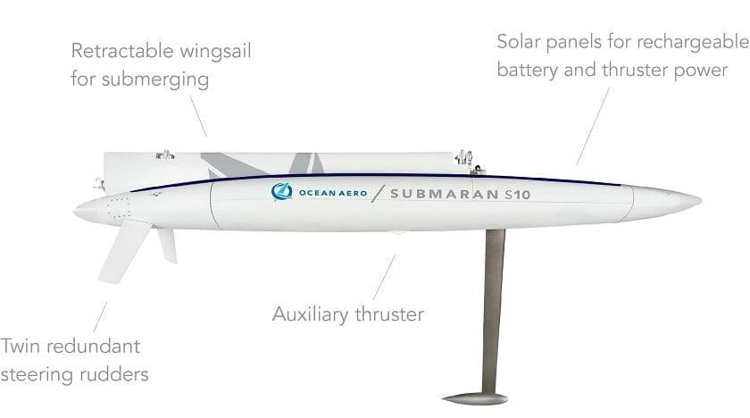 ocean aero submaran s10