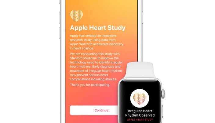Top iWatch Apps in 2018