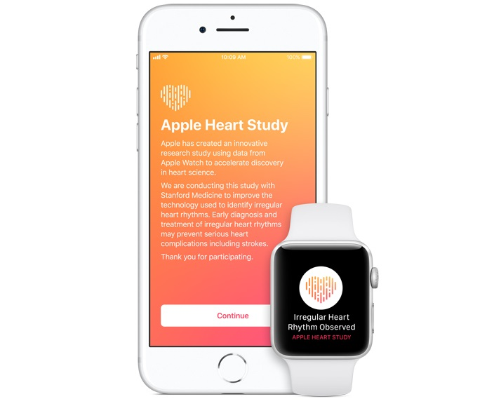 iWatch apps 2018 Apple Heart Study