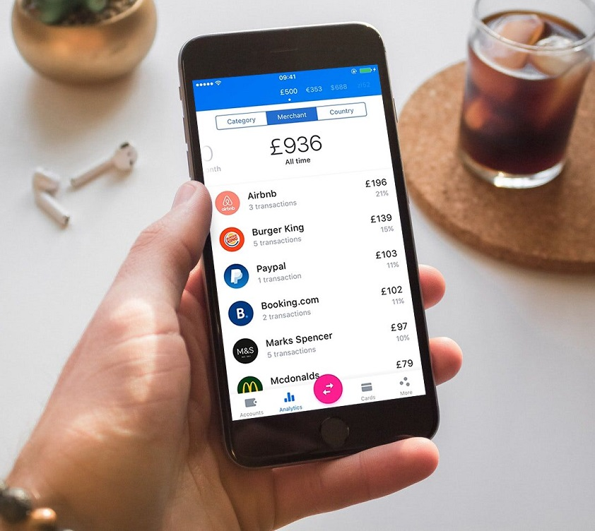 digital bank revolut