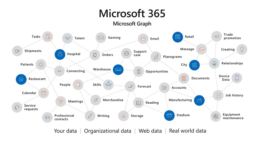 2018 Microsoft Build Announcements Major