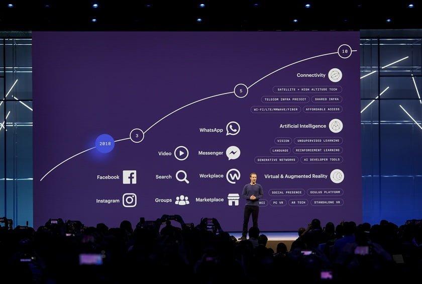 Facebook Mark Zuckerberg dating feature