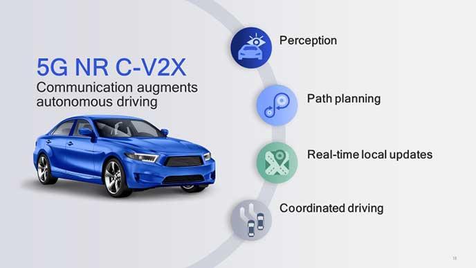5G autonomous vehicles