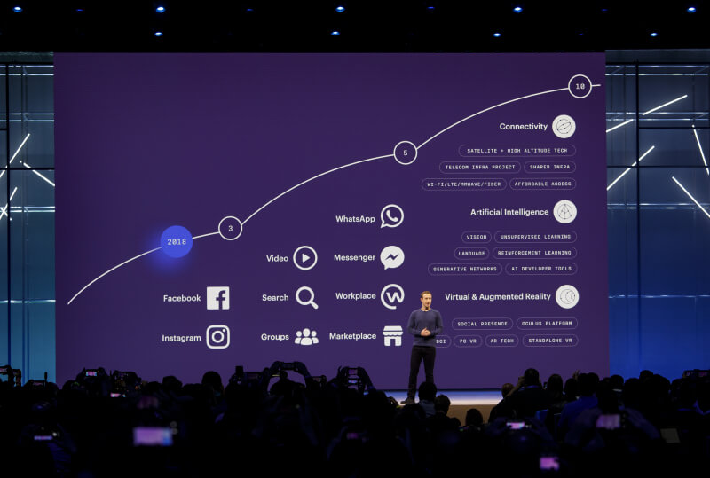 Mark at F8 2018 Cybersecurity acquisition