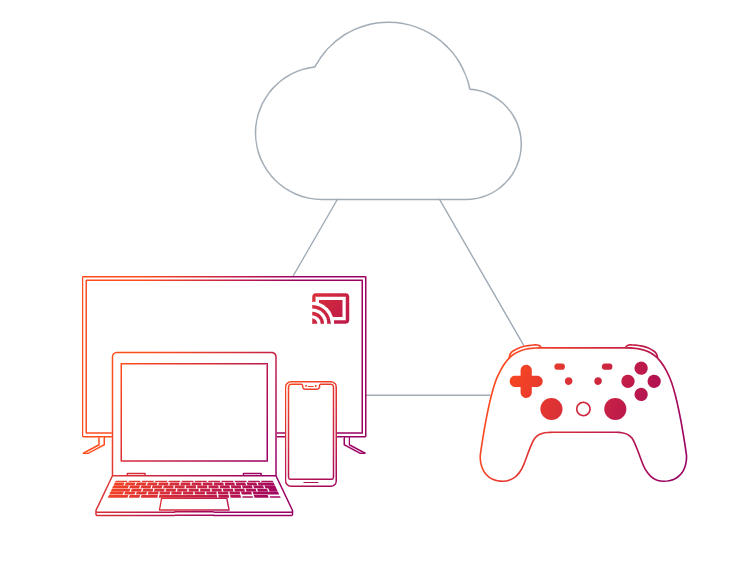 Is Google Stadia the Netflix, or the Google Plus of Gaming?