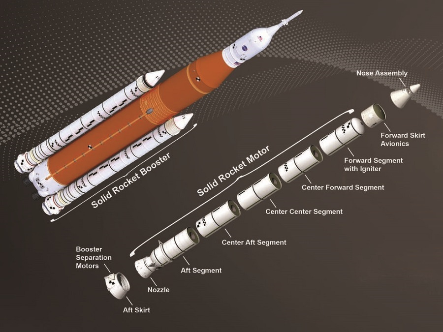 NASA-SLS-Solid-Rocket-Booster-Plan