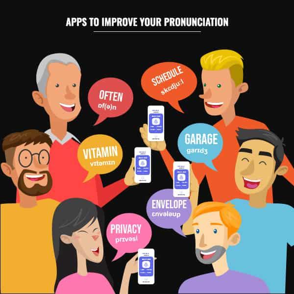 Pronunciation App