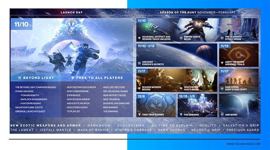 destiny 2 destiny 2 news destiny 2 update destiny 2 new update