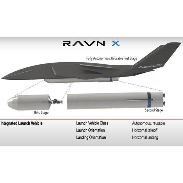 Drone RavnX World's Biggest Autonomous Drone