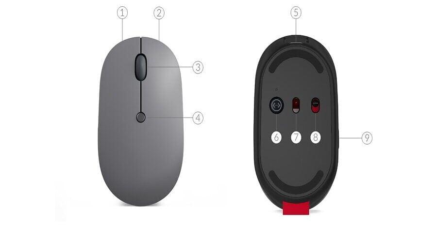 Lenovo Go, multitasking, Power devices, Lenovo Go Central software
